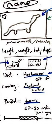 mobile first dinodirectory sketches co-design